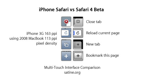 iPhone Safari and Safari 4 comparison